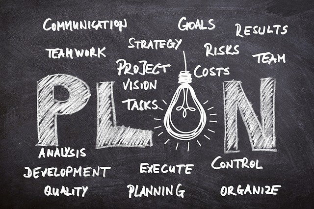 Business Plan: conceptos del plan de negocio