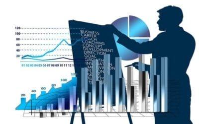 Método Grow: gestión del cambio