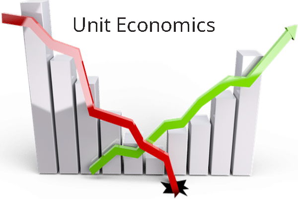 Unit Economics: ¿qué son y para qué sirven?